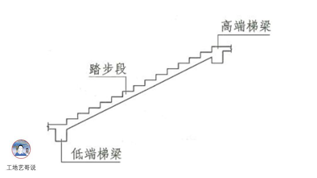 结构钢筋89种构件图解_80