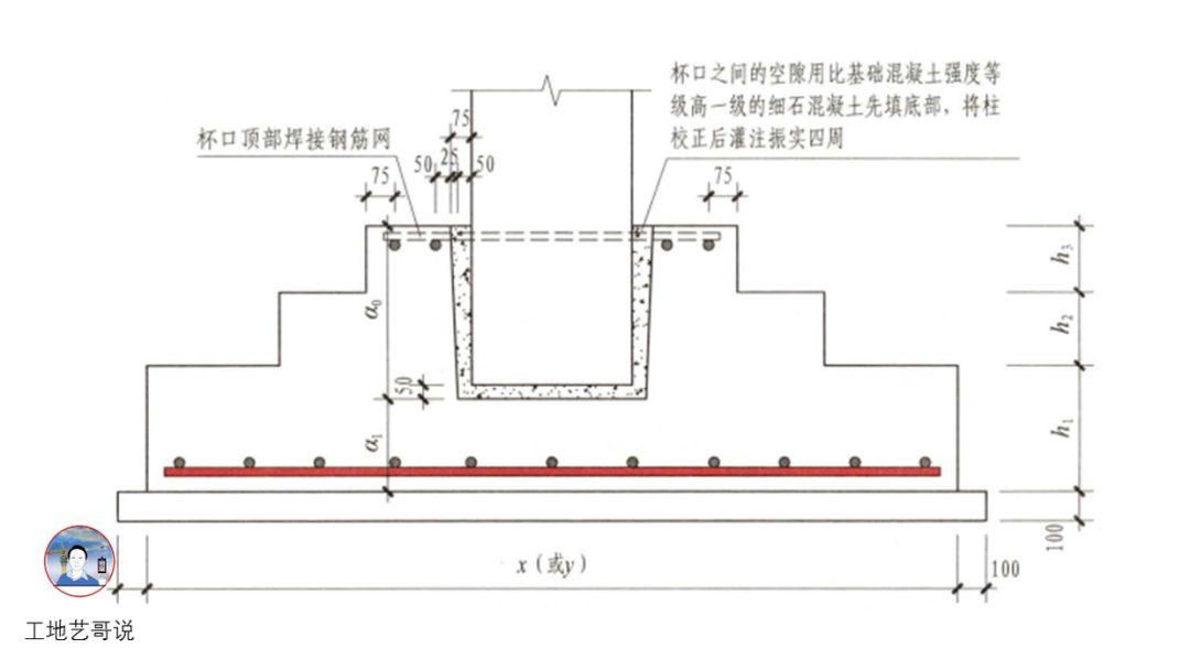 结构钢筋89种构件图解_86