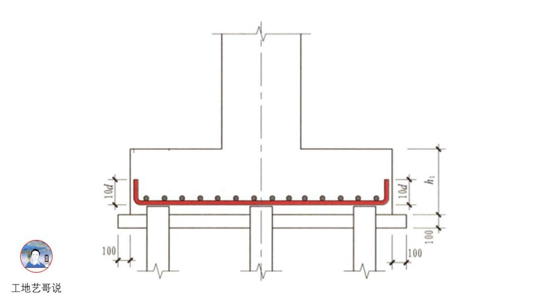 结构钢筋89种构件图解_99