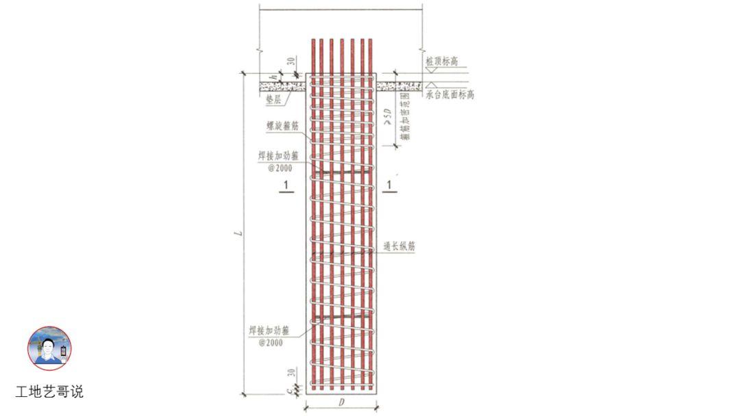 结构钢筋89种构件图解_97