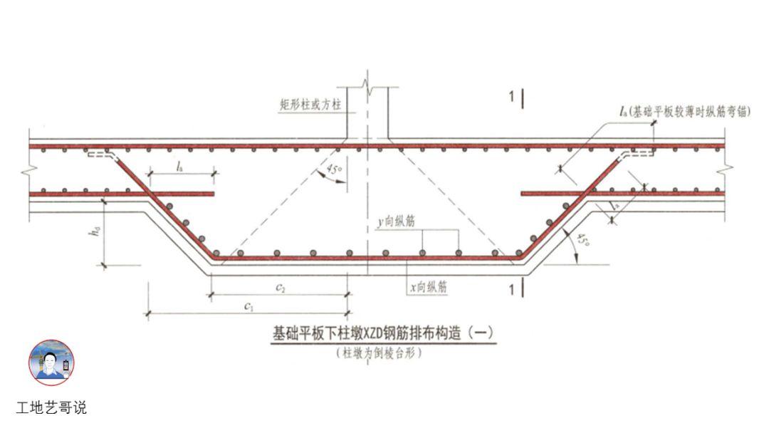 结构钢筋89种构件图解_105