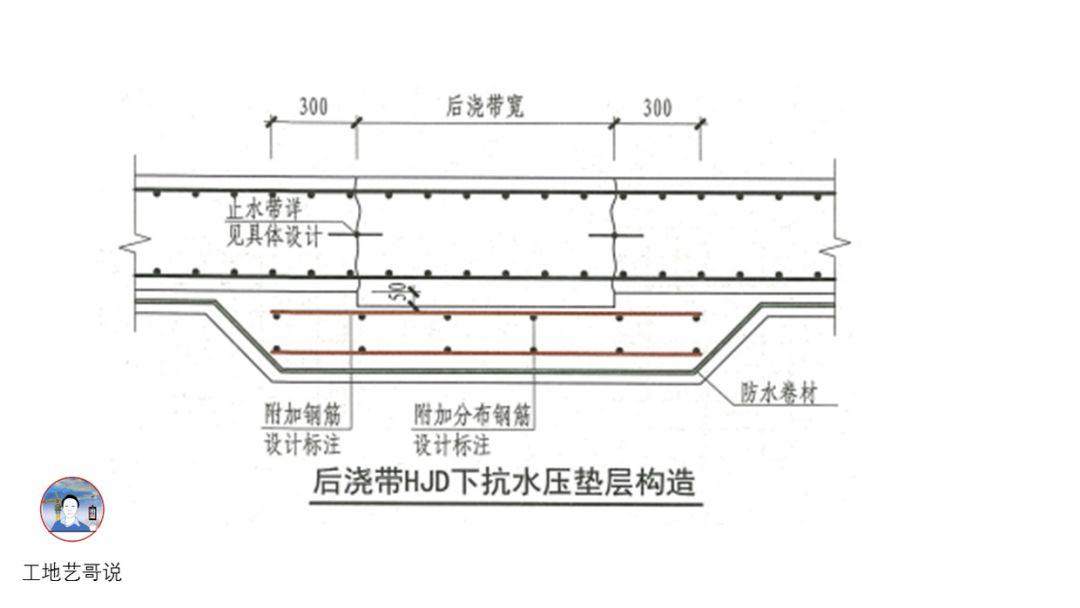 结构钢筋89种构件图解_103