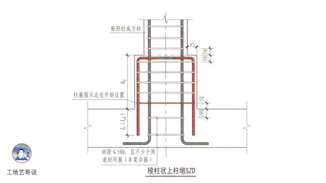 结构钢筋89种构件图解_104