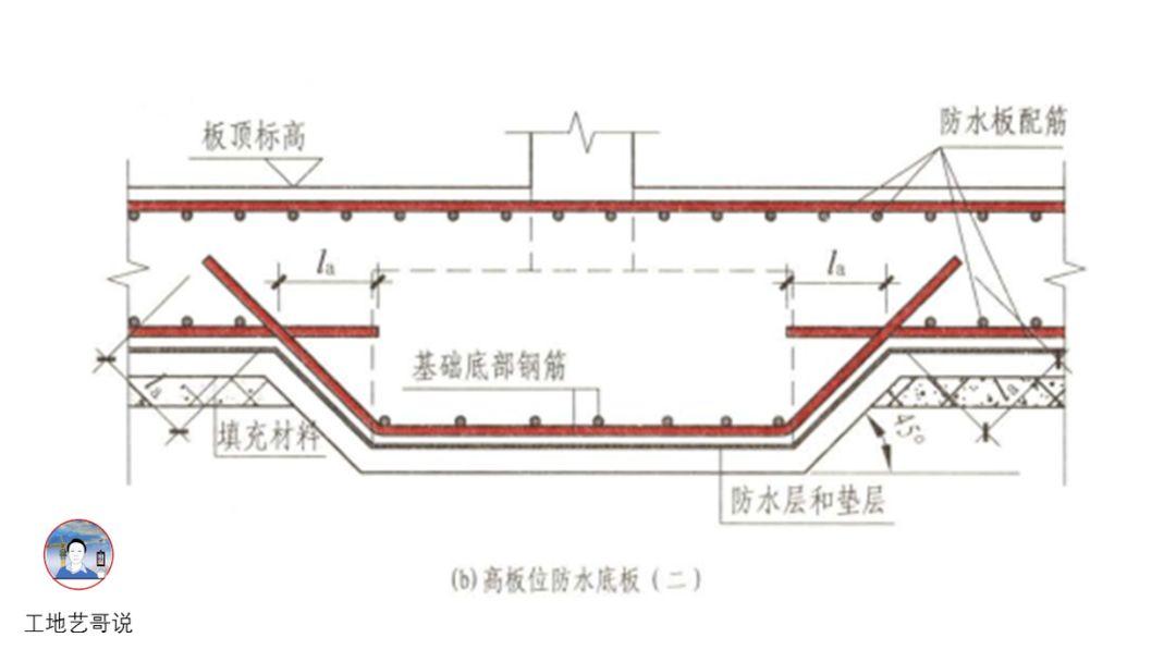 结构钢筋89种构件图解_108