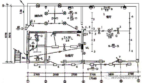照明配管工程量计算实例刚学预算的多看看