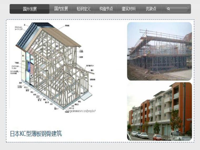 《轻钢住宅发展现状》培训讲义