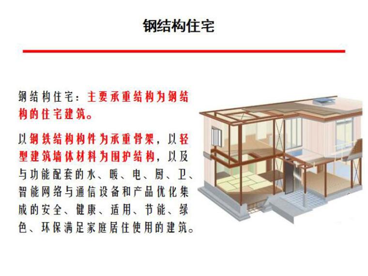 《装配式钢结构住宅体系》教学课件