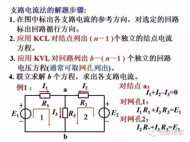 史上最全的电力学公式及电工图_8