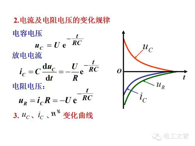 史上最全的电力学公式及电工图_29