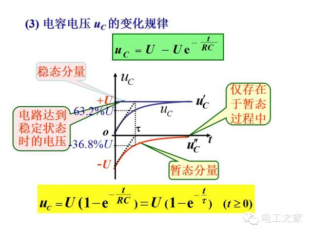 史上最全的电力学公式及电工图_35