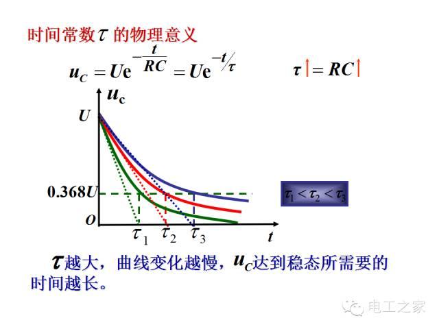 史上最全的电力学公式及电工图_31