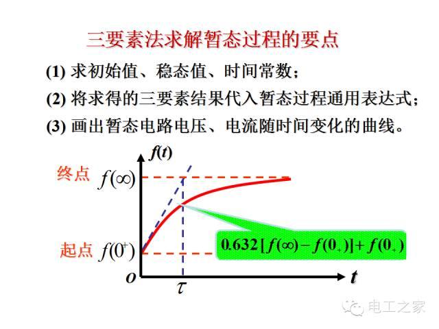 史上最全的电力学公式及电工图_42