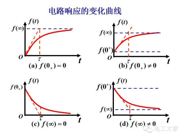 史上最全的电力学公式及电工图_41
