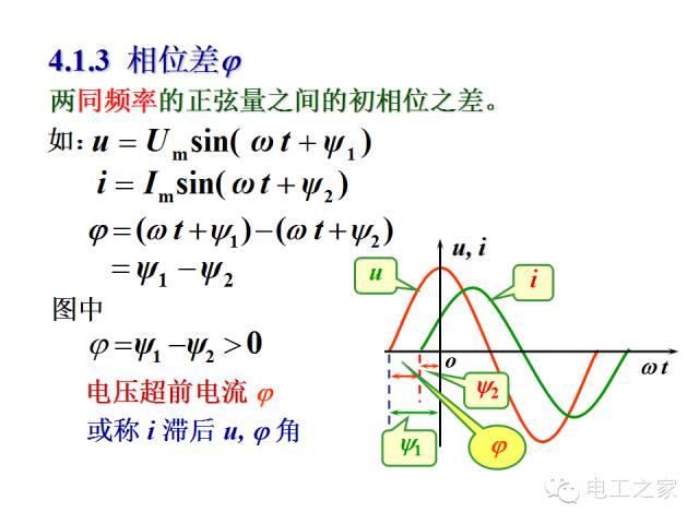 史上最全的电力学公式及电工图_59