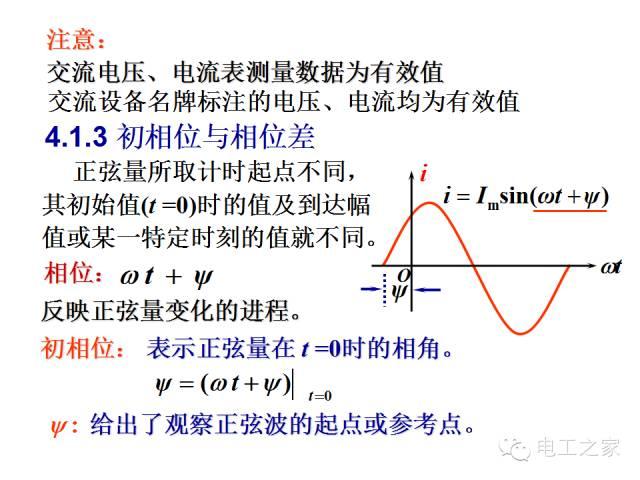 史上最全的电力学公式及电工图_58