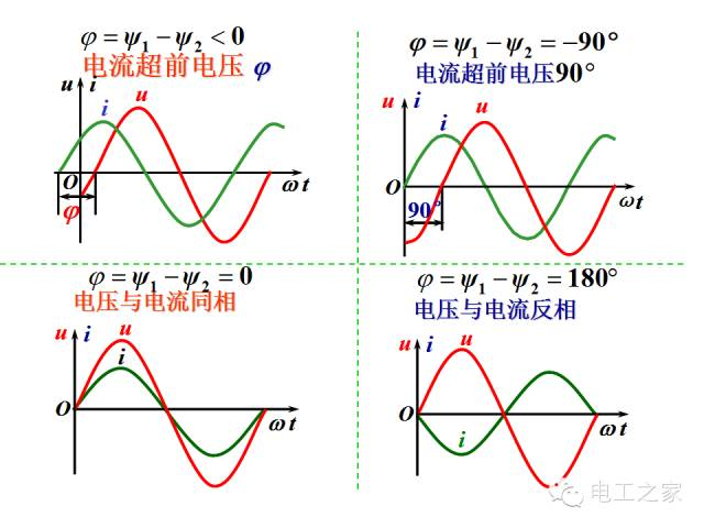 史上最全的电力学公式及电工图_60