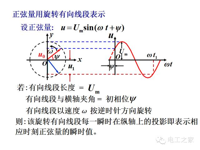 史上最全的电力学公式及电工图_62