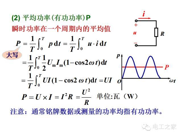 史上最全的电力学公式及电工图_70