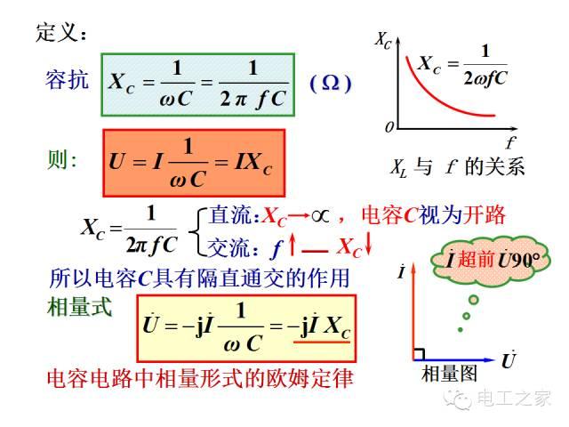 史上最全的电力学公式及电工图_76