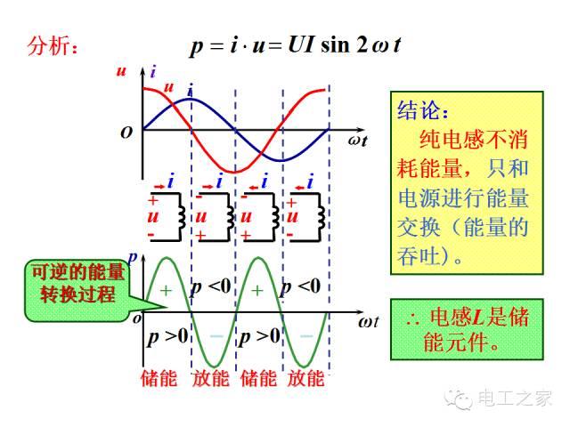 史上最全的电力学公式及电工图_74