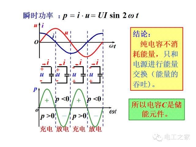 史上最全的电力学公式及电工图_79