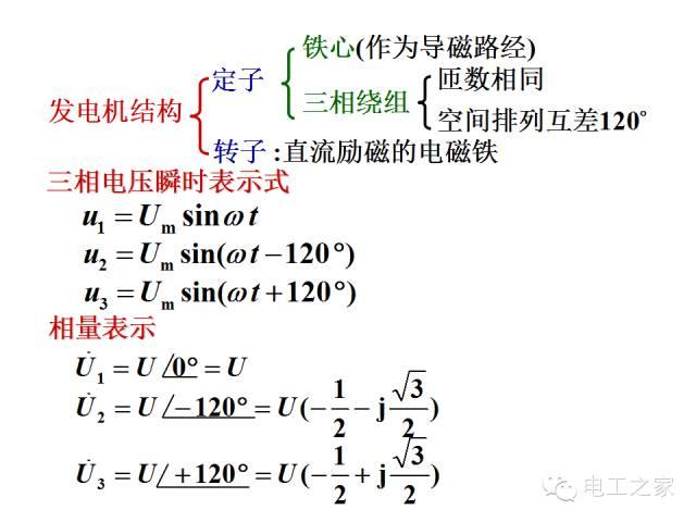 史上最全的电力学公式及电工图_95