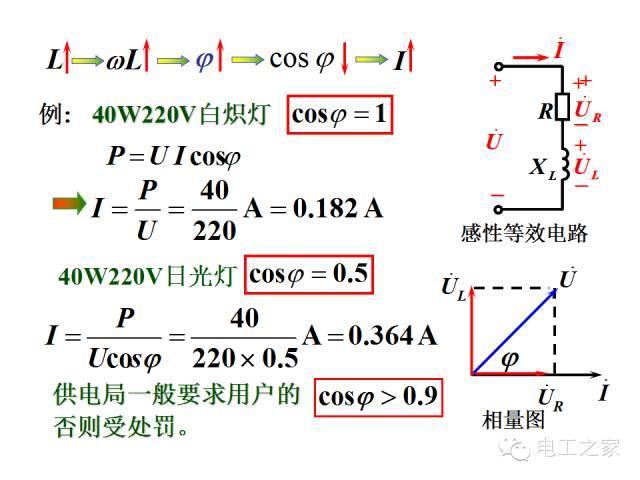 史上最全的电力学公式及电工图_89