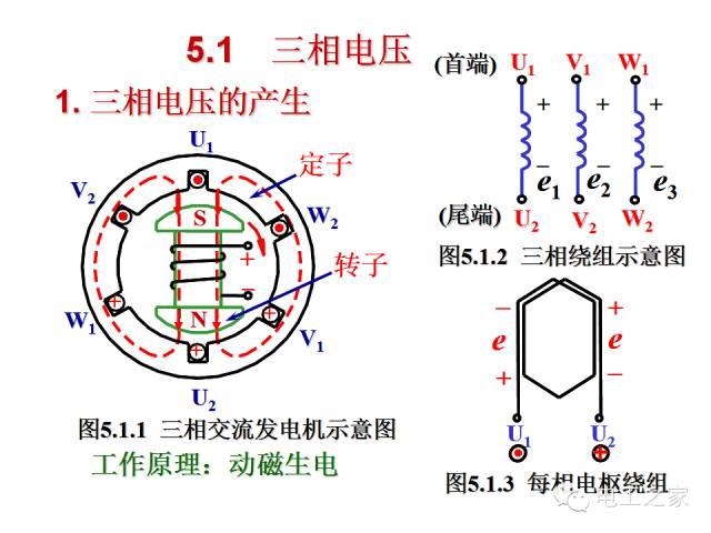 史上最全的电力学公式及电工图_94