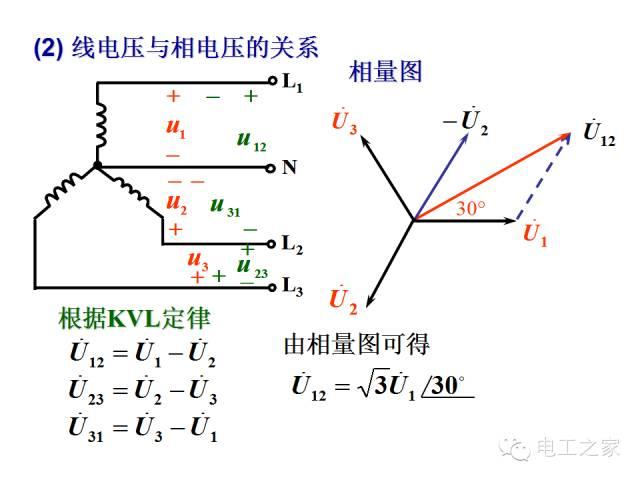 史上最全的电力学公式及电工图_99