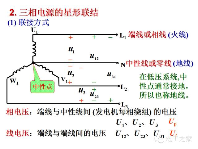 史上最全的电力学公式及电工图_98