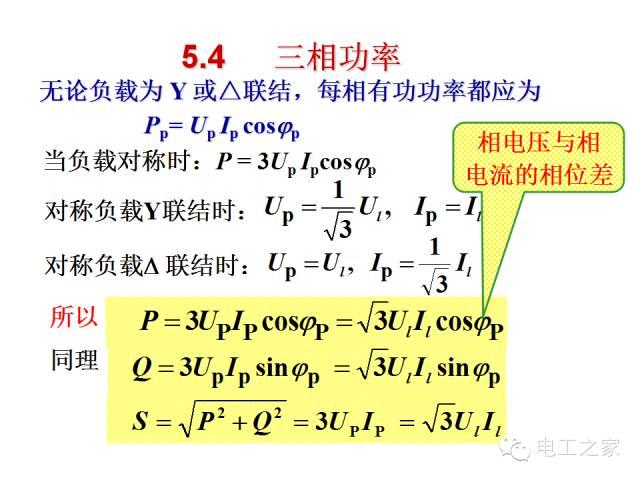史上最全的电力学公式及电工图_110