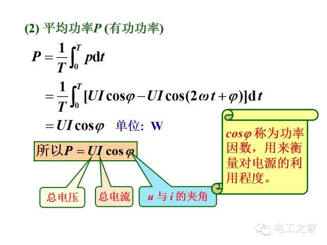 史上最全的电力学公式及电工图_129