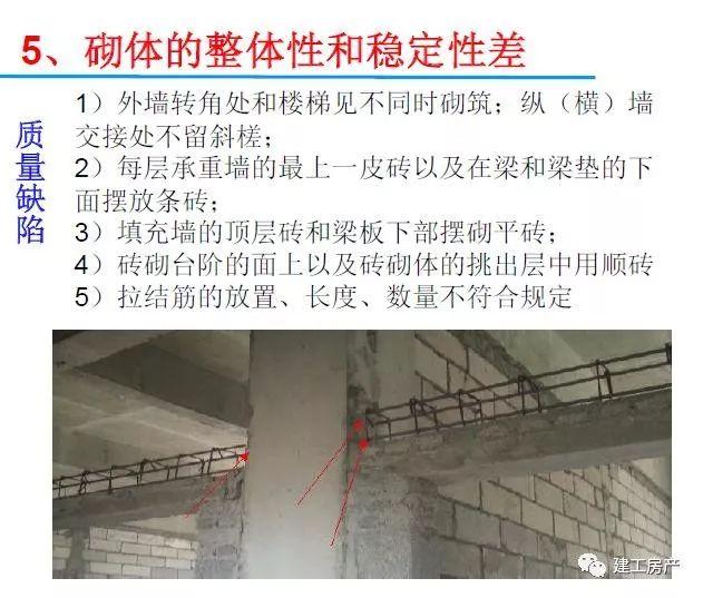 二次结构砌筑20种常见质量通病及防治措施_11