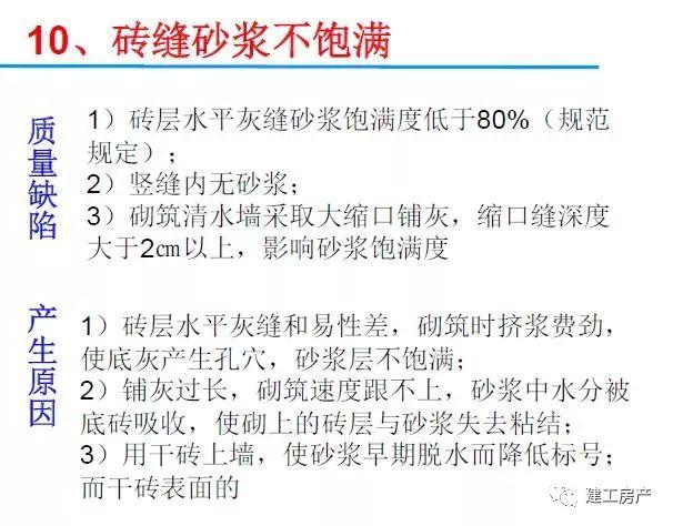 二次结构砌筑20种常见质量通病及防治措施_26