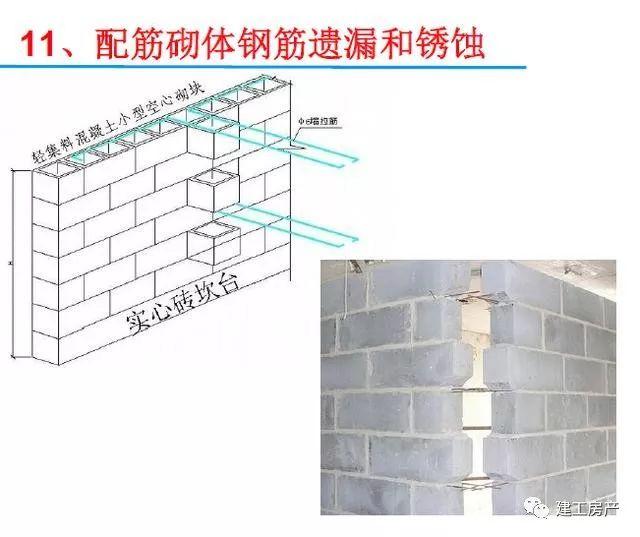 二次结构砌筑20种常见质量通病及防治措施_30