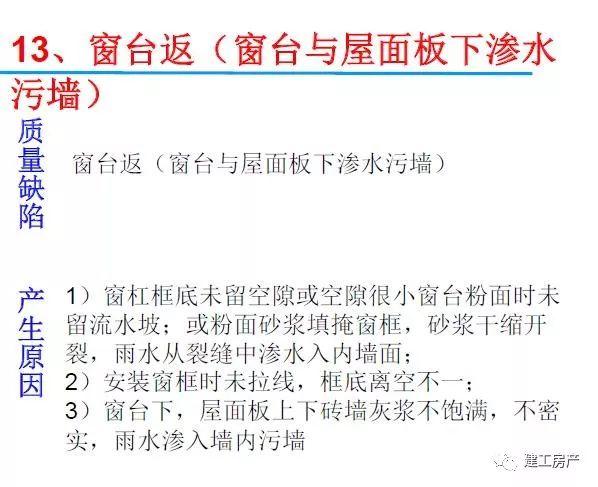 二次结构砌筑20种常见质量通病及防治措施_35