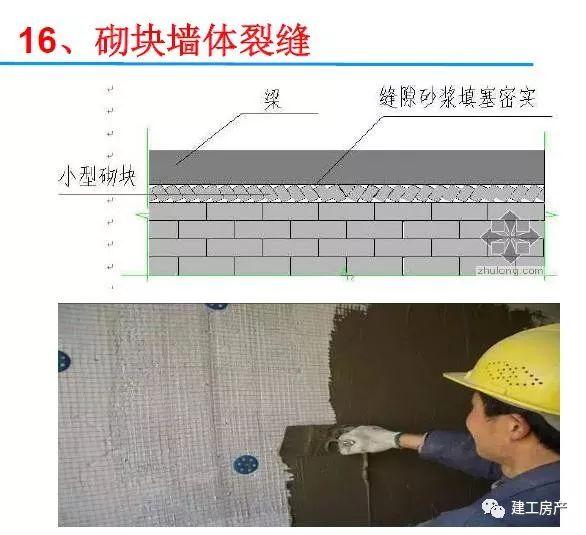二次结构砌筑20种常见质量通病及防治措施_43