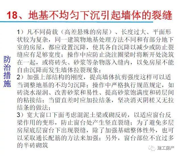 二次结构砌筑20种常见质量通病及防治措施_51