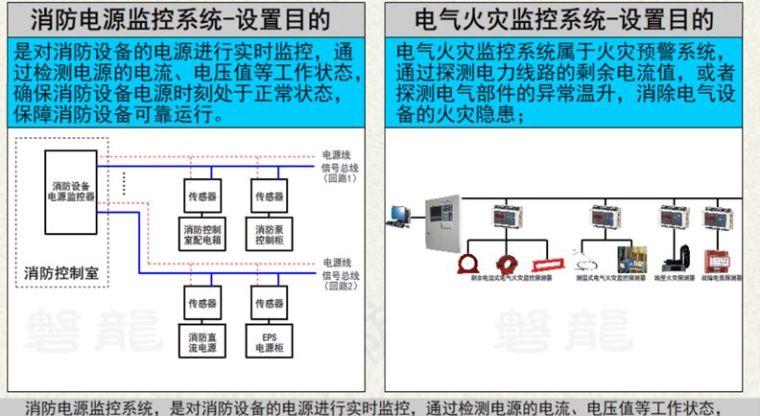 防火门监控系统原理及消防电源监控系统