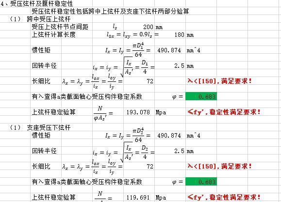钢筋桁架叠合板计算书excel(连续梁)-钢筋桁架叠合板计算书_受压弦杆及腹板稳定性