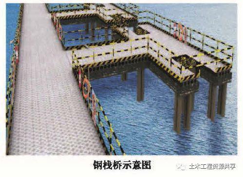 图解桥梁施工安全生产标准化(图文并茂)