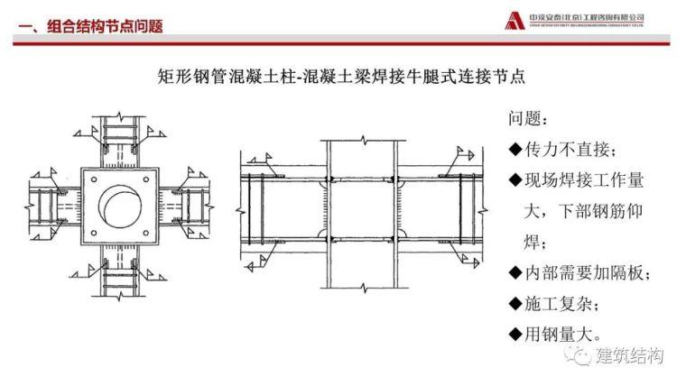 矩形钢管砼柱-混凝土梁穿筋节点受力性能_6