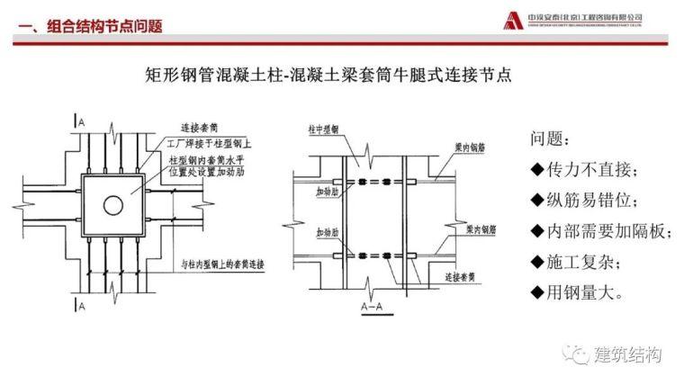矩形钢管砼柱-混凝土梁穿筋节点受力性能_4