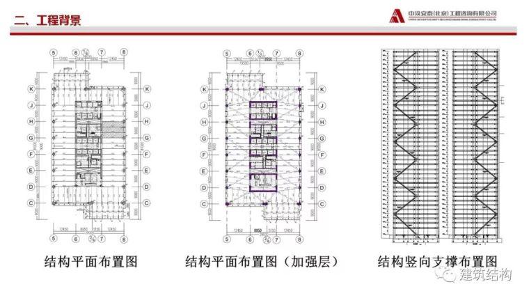 矩形钢管砼柱-混凝土梁穿筋节点受力性能_10