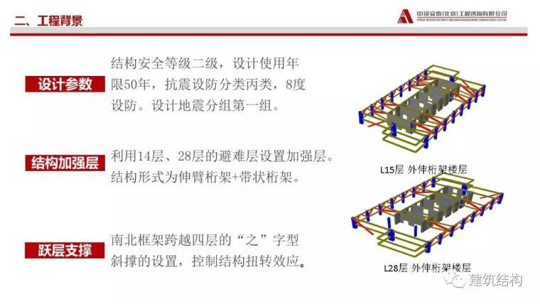 矩形钢管砼柱-混凝土梁穿筋节点受力性能_9
