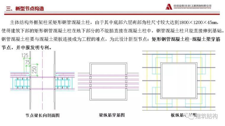 矩形钢管砼柱-混凝土梁穿筋节点受力性能_14