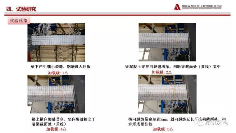 矩形钢管砼柱-混凝土梁穿筋节点受力性能_23