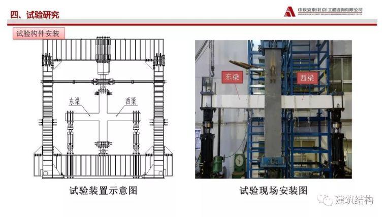 矩形钢管砼柱-混凝土梁穿筋节点受力性能_21