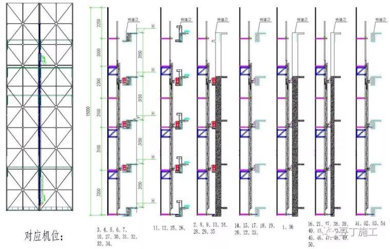 折叠式升降脚手架设计、安装及拆除工艺解析_3