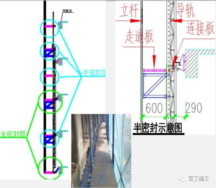折叠式升降脚手架设计、安装及拆除工艺解析_6